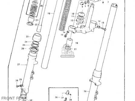 Kawasaki KZ900B1 1976 USA CANADA/ LTD parts lists and