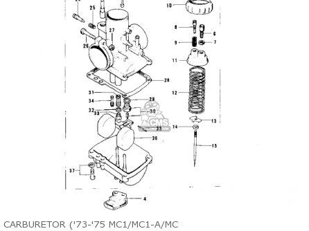 Kawasaki MC1A 1974 USA CANADA parts lists and schematics