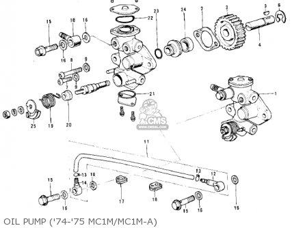 Kawasaki Mc1ma 1975 Usa Canada parts list partsmanual