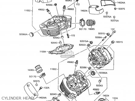 Kawasaki VN1500A9 VULCAN 88 1995 USA CALIFORNIA CANADA