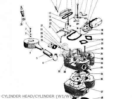 Kawasaki W1 1966 USA CANADA parts lists and schematics