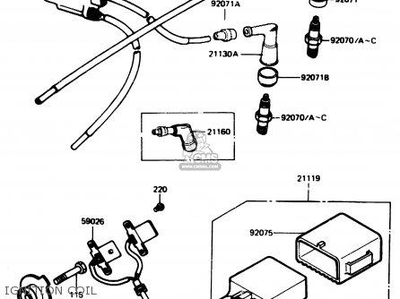 Kawasaki Z1100r1 1984 Europe Uk Nr parts list partsmanual
