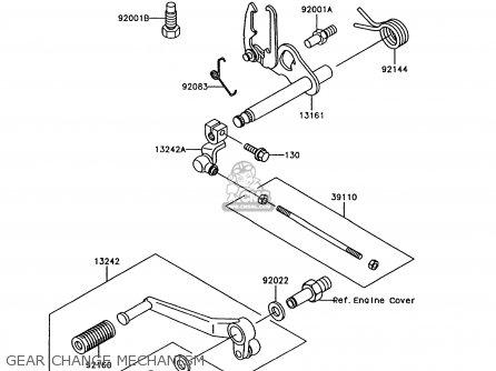 Kawasaki Z750P7 GT750 1992 EUROPE UK parts lists and