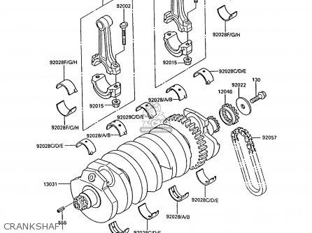 Kawasaki ZL1000A1 1987 EUROPE UK FR FG NR SD ST parts