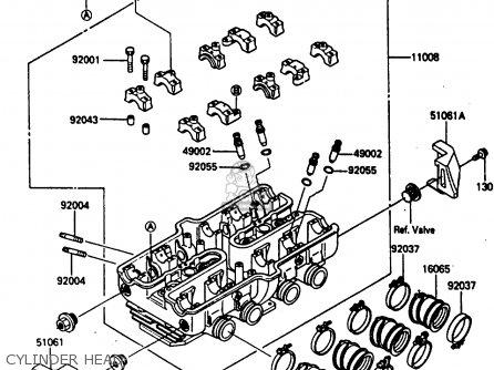 Kawasaki Zl600a1 1986 Europe Wg / Kph parts list