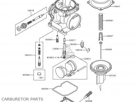 Kawasaki Zl600b2 Eliminator 600 1996 Usa California parts