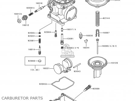 Kawasaki ZR1100A1 1992 CANADA parts lists and schematics