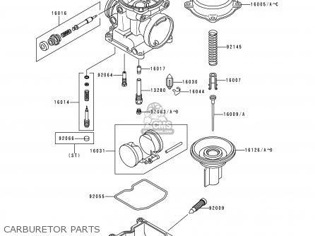 Kawasaki ZR1100C4 ZRX1100 2000 EUROPE UK FR NR parts lists