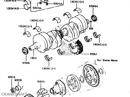 Kawasaki ZR550A1 1983 EUROPE UK FR IT NR SD WG parts lists