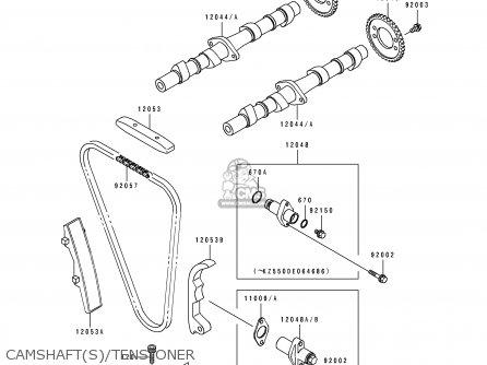 Kawasaki ZR550B2 ZEPHYR 1991 EUROPE UK FG GR IT NR parts