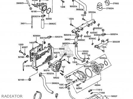 Kawasaki ZX1000A1 GPZ1000RX 1986 EUROPE FR UK FG GR IT NR