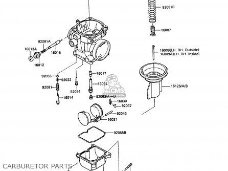 Kawasaki ZX1000A2 GPZ1000RX 1987 EUROPE FG IT NR SD SP