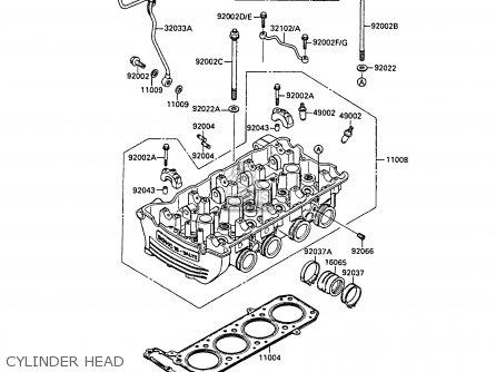 Kawasaki ZX1000A3 GPZ1000RX 1988 EUROPE UK FR parts lists