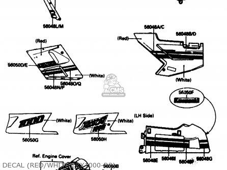 Kawasaki ZX1000B2 1989 EUROPE UK FR AR GR IT NR SD parts