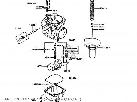 Kawasaki Zx550a3 Gpz550 1986 Europe Uk Fr Fg Gr parts list