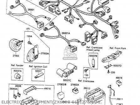 Kawasaki ZX600C2 GPX600R 1989 EUROPE UK FR FG GR IT NR SD