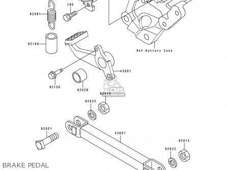 Kawasaki ZX600D2 ZZR600 1991 EUROPE UK FR AR FG GR IT NR