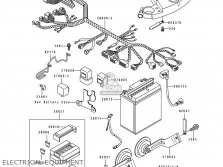 Kawasaki Zx600d2a Zzr600 1991 United Kingdom Fg parts list