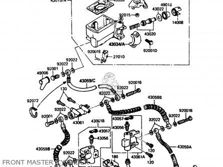 Kawasaki ZX750A2 1984 EUROPE UK FR GR IT NR SD parts lists