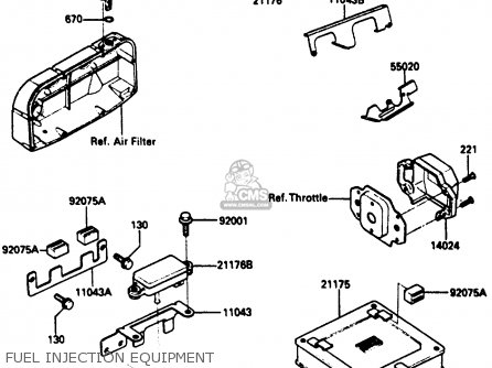 Kawasaki ZX750E1 1984 EUROPE FR FU GR IT NR SD ST parts