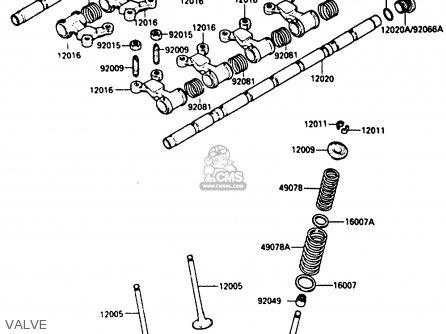 Kawasaki Zx900a1 1984 Europe Uk Fr Gr It Nr Sd parts list