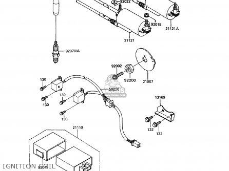 Kawasaki Zx900a10 Gpz900r 1993 Netherlands Fg parts list