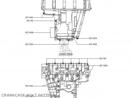 Kawasaki ZX900B1 NINJA ZX9R 1994 EU UK FR NL AR FG GR IT