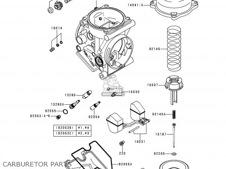Kawasaki ninja 500 carburetor diagram