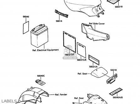 LABEL-MANUAL,DAILY SA for ZG1000A15 1000GTR 2000 EUROPE FR