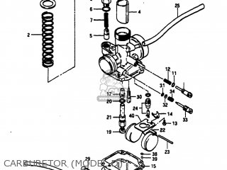 Suzuki ALT125 1983 (D) USA (E03) parts lists and schematics