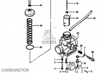 Suzuki DR125 1984 (E) USA (E03) parts lists and schematics