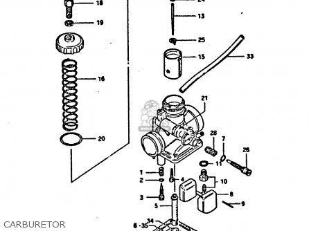 Suzuki DR125S 1984 (E) parts lists and schematics