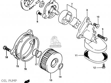 1999 Suzuki Bandit 1200 Wiring Diagram. Suzuki. Auto