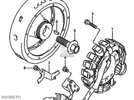 Suzuki Dr750su 1988 (j) Germany (e22) parts list