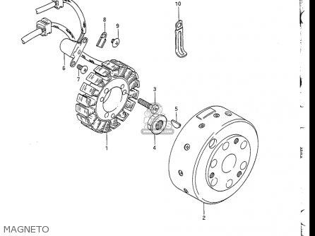 Suzuki Gn250 1985, 1988 (usa) parts list partsmanual