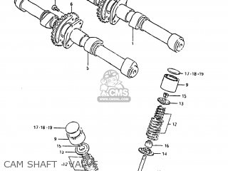 Suzuki GS1000 1980 (T) USA (E03) parts lists and schematics