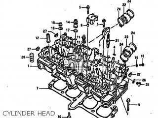 Suzuki GS1000 1982 (Z) USA (E03) parts lists and schematics