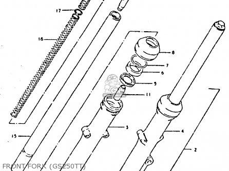 Suzuki Gs250 1981 (tx) parts list partsmanual partsfiche