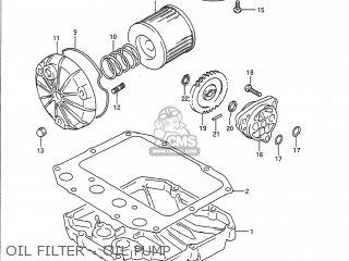 Suzuki GS500E 1990 (L) USA (E03) parts lists and schematics