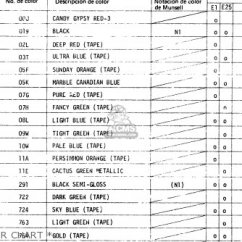 1981 Suzuki Gs550 Wiring Diagram For Cat5 Cable 1980 Gs1000 | Get Free Image About