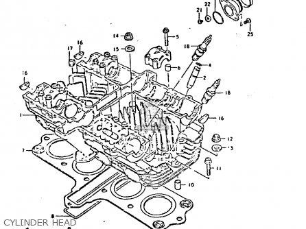 Suzuki Gs550e 1980 (t) (e01 E02 E04 E18 E21 E22 E24 E25