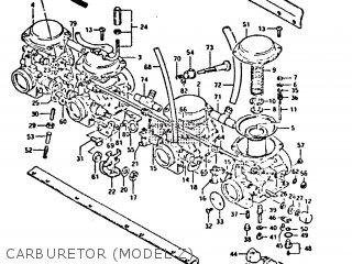 Suzuki Gs650 1982 (gtz) parts list partsmanual partsfiche