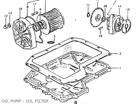 Suzuki GSX1000S 1982 (Z) GENERAL EXPORT (E01) parts lists