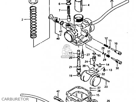 Suzuki Lt-125 1986 (g) parts list partsmanual partsfiche