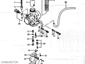 Suzuki LT250EF 1985 (F) parts lists and schematics
