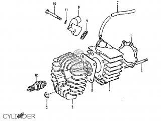 Suzuki LT50 1986 (G) USA (E03) parts lists and schematics