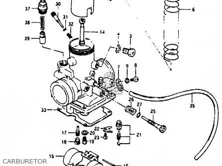 Suzuki RG125A 1988 (J) (E04 E15 E17 E18 E30) parts lists
