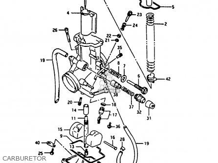 Suzuki Rg125u 1992 (n) (e02 E04) parts list partsmanual