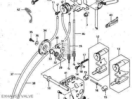 Suzuki RGV250 1996 (T) (E24) parts lists and schematics
