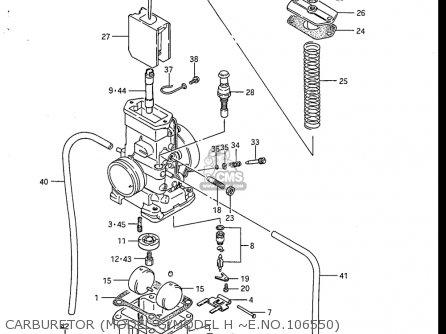 Suzuki Rm125 1986-1988 (usa) parts list partsmanual partsfiche